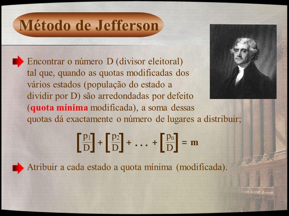[ ] Método de Jefferson … Encontrar o número D (divisor eleitoral)